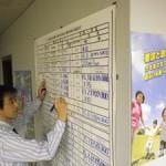 2012総合生活改善